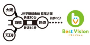 大阪府大東市の一般社団法人日本ビジョントレーニング普及協会 協会について7