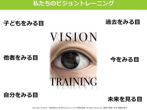 私たちのビジョントレーニング